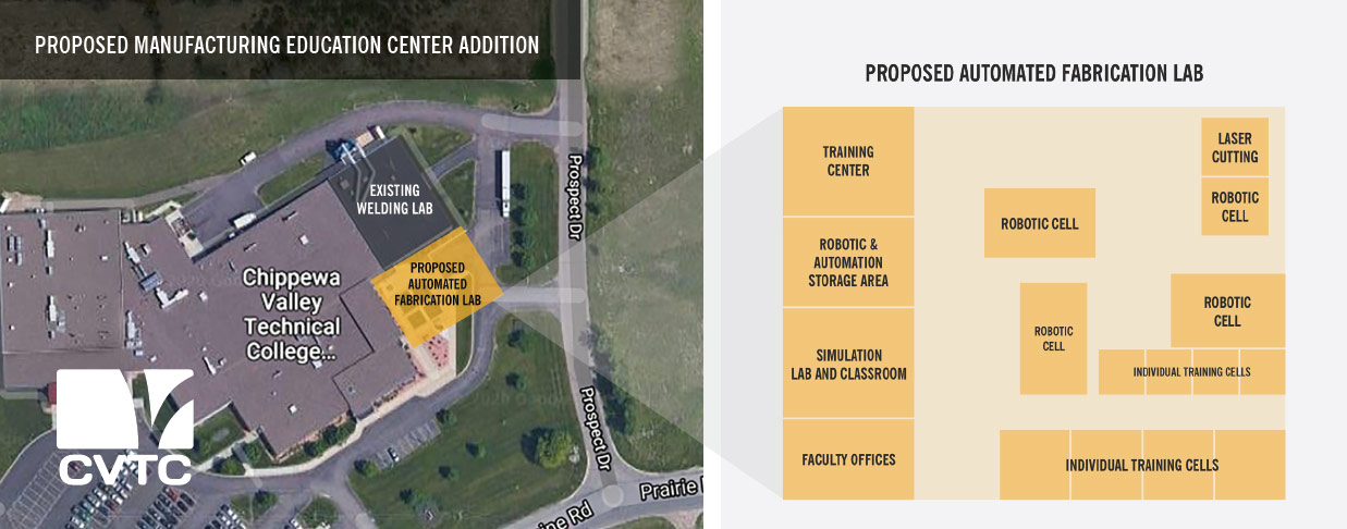 Proposed Manufacturing Education Center Expansion